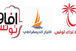 منظمة أنا يقظ تنشر التقارير المالية لأحزاب نداء تونس وآفاق تونس والتيار الديمقراطي