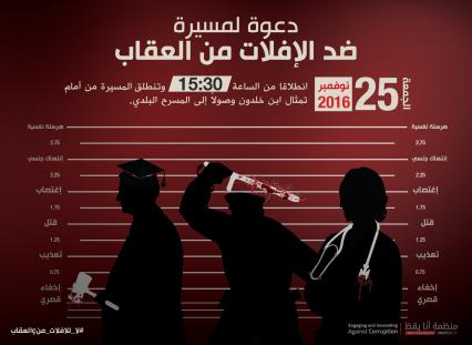قوى شبابية تدعو إلى وقفة احتجاجية ضد الافلات من العقاب