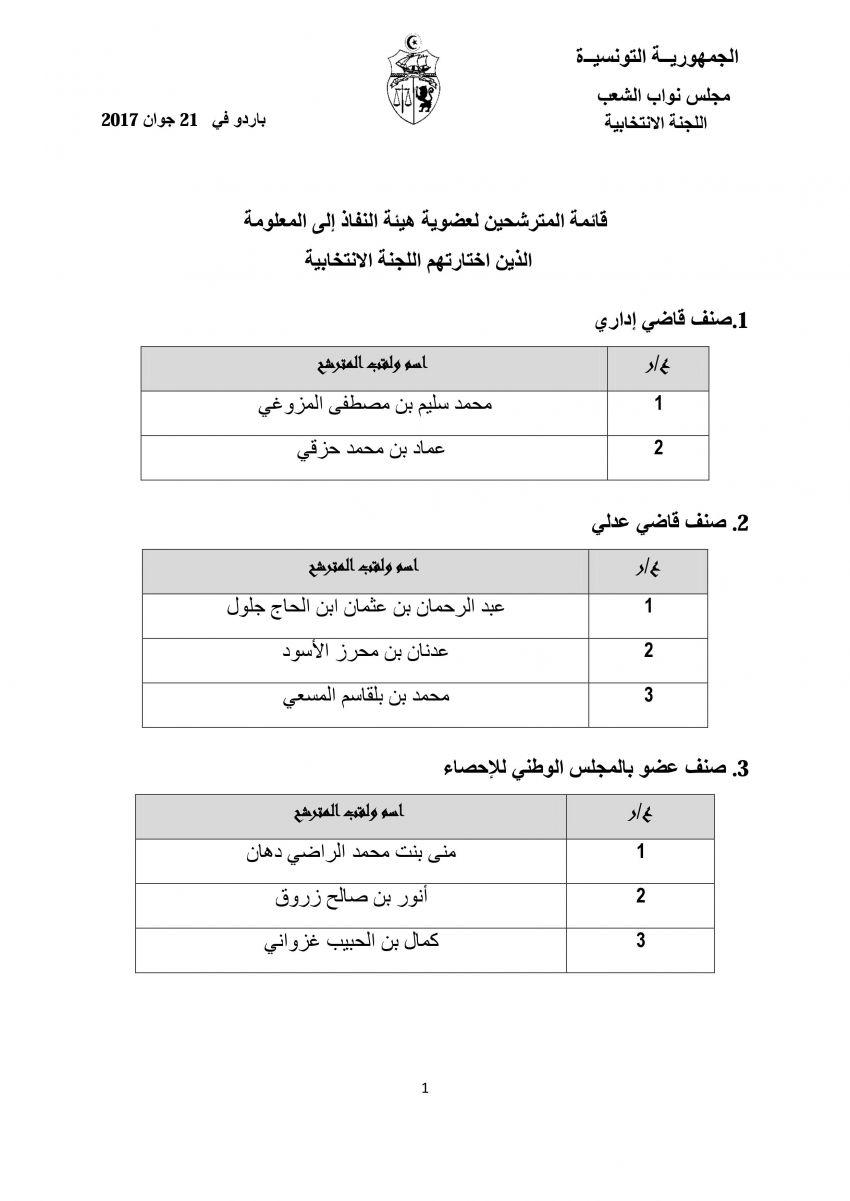 لجنة الانتخابات تصادق على قبول منى الزقلي الدهان بصفتها عضوا بالمجلس الوطني للاحصاء في مخالفة للقانون