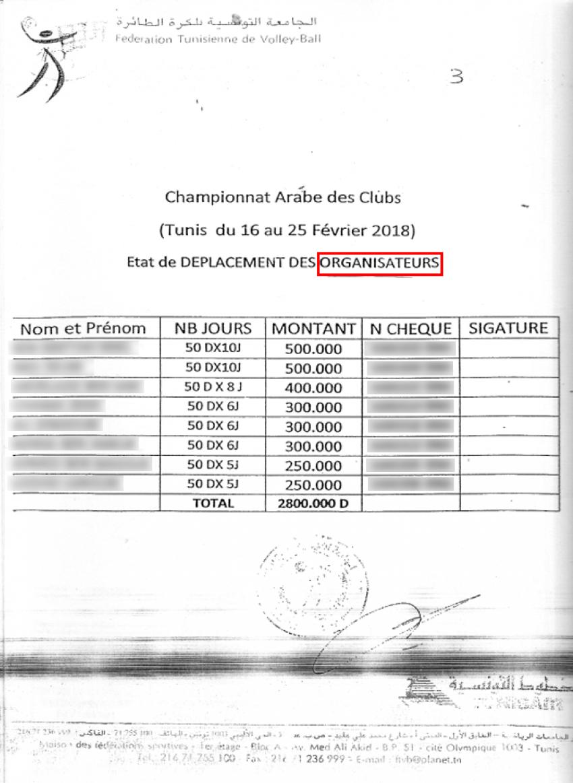 أعضاء بالجامعة يحصلون على أموال بدعوى انتمائهم للجنة تنظيم البطولة العربية