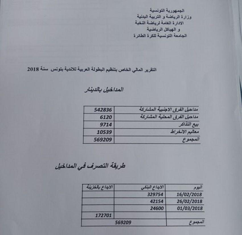 التقرير المالي الخاص بتنظيم البطولة العربية يكشف القيمة الجملية المصرح بها للمداخيل
