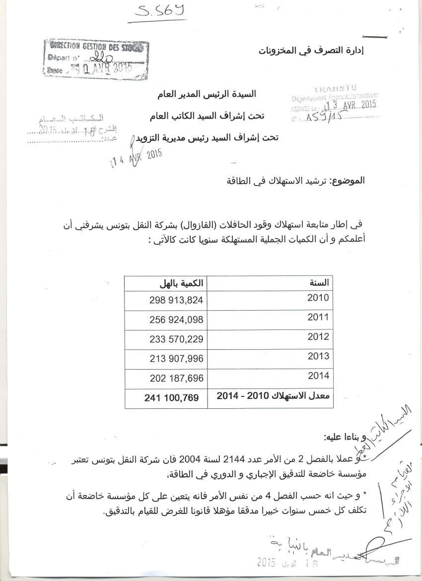 مدير التصرف في المخزونات بشركة نقل تونس يحث ادارة مؤسسته على القيام بتدقيق طاقي