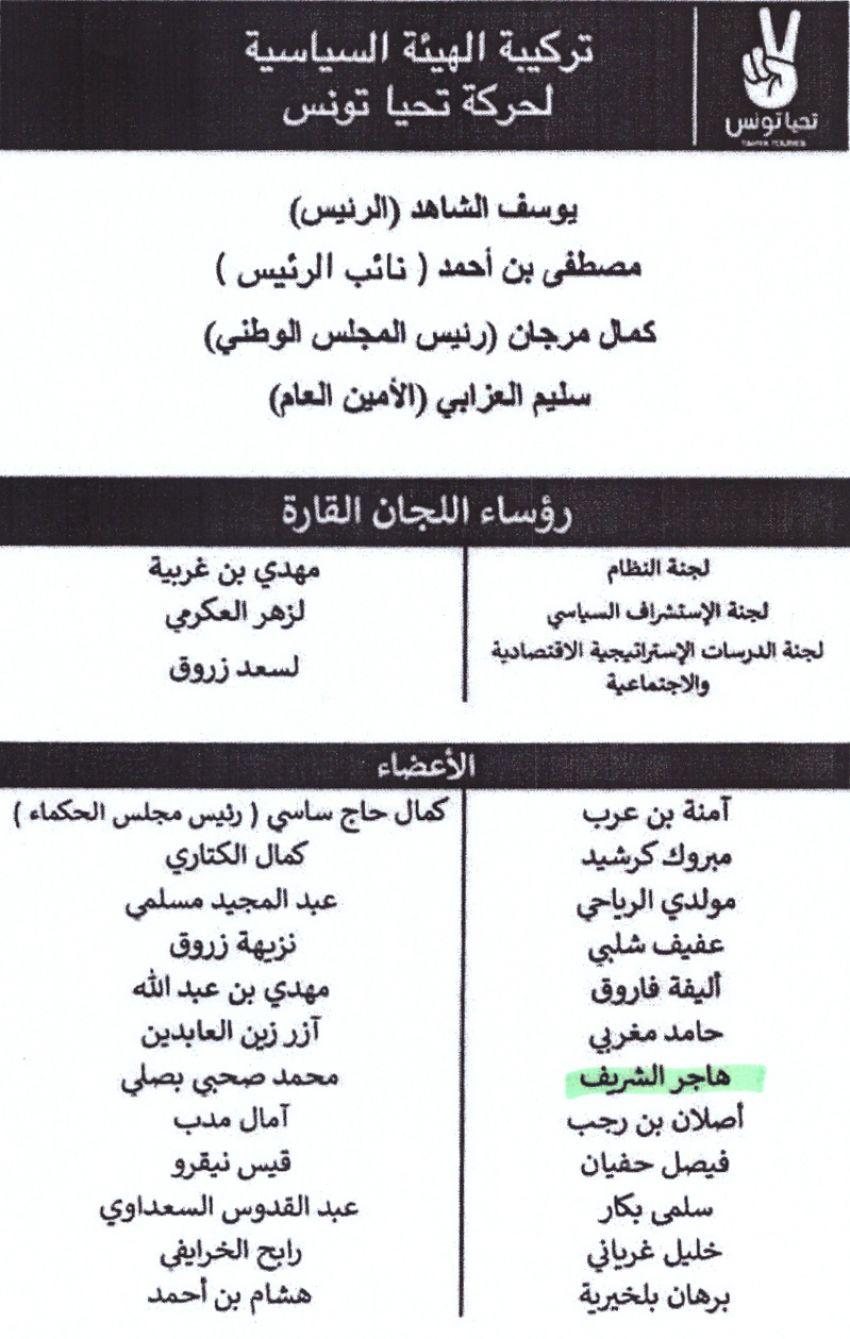 الشريف عضو في حزب تحيا تونس