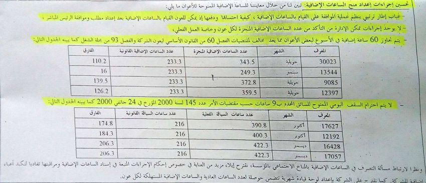 مقتطف من التقرير المحاسبي المتعلق بالاجراءات الادارية والمالية والمحاسبية لسنة 2015 بشركة نقل تونس بخصوص الساعات الاضافية
